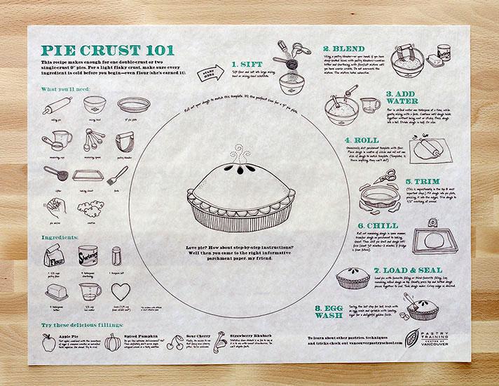 Pie Crust 101 - 1